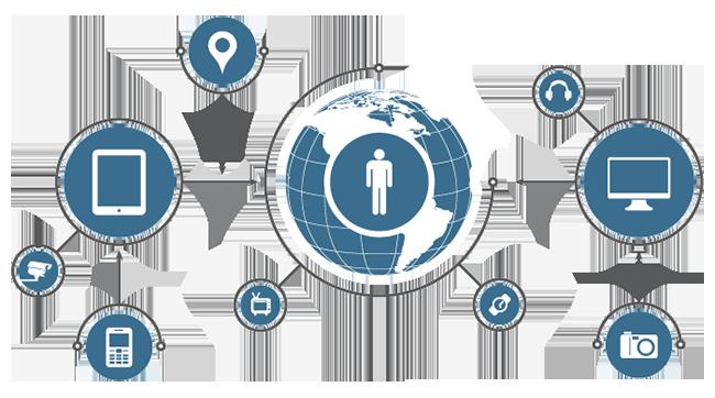 puntos más importantes en relación al mantenimiento de aplicaciones y comunicaciones de datos