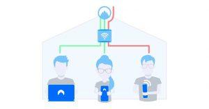 Ataques colaborativos por cibercriminales