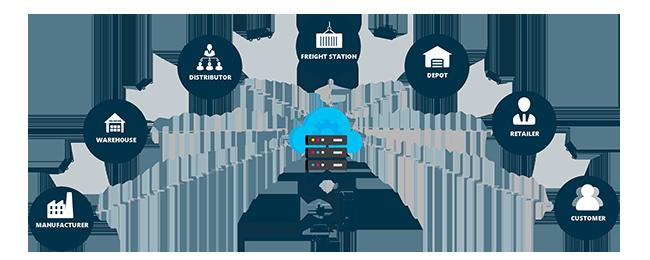 La importancia del mantenimiento de aplicaciones y comunicación de datos
